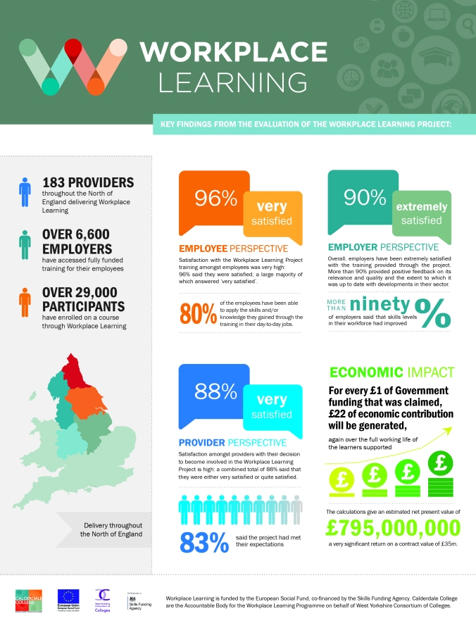 WPL Infographic