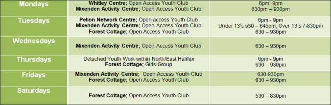 YPS Youth Sessions Table