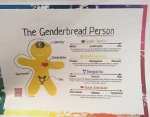 Project_Twelve LGBTQ Awareness (2)