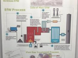 Suez Recycling (7)